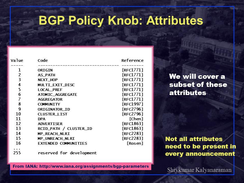 BGP Policy Knob: Attributes