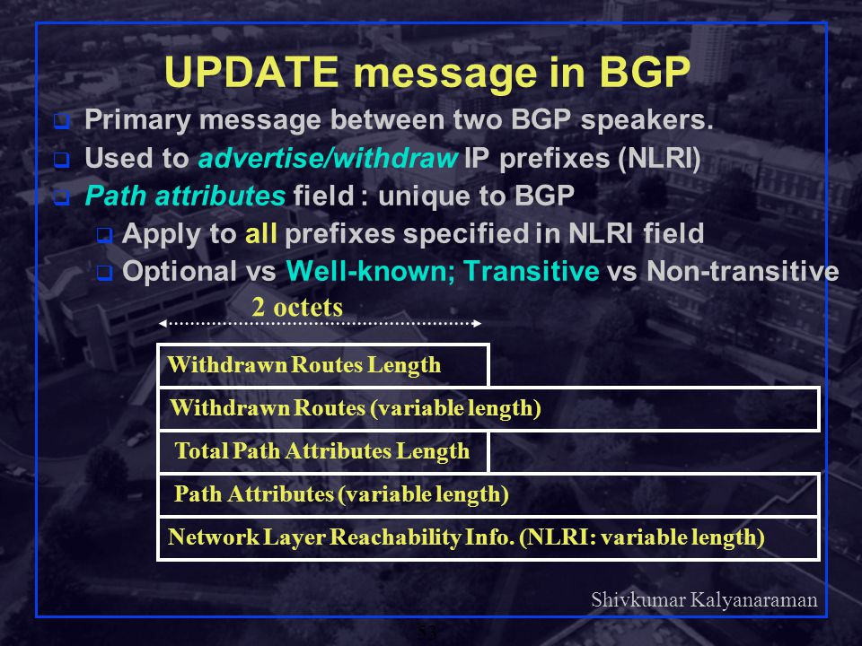 UPDATE message in BGP Primary message between two BGP speakers.