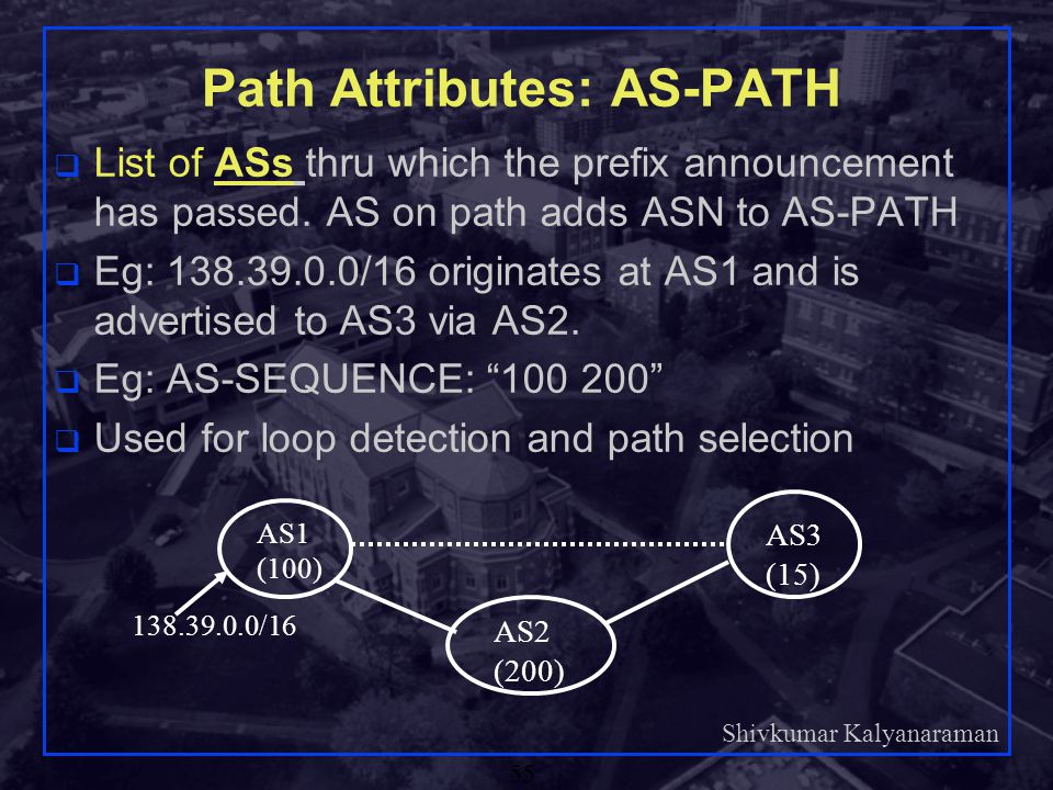 Path Attributes: AS-PATH