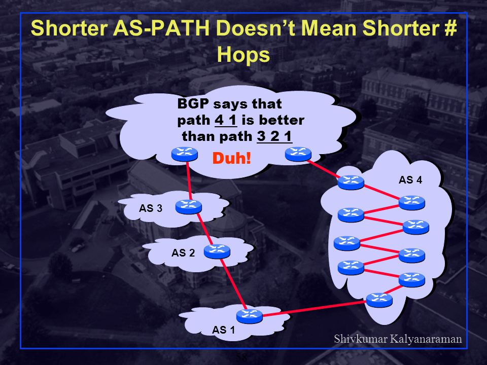 Shorter AS-PATH Doesn't Mean Shorter # Hops