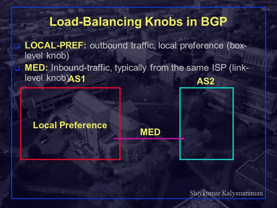 Load-Balancing Knobs in BGP