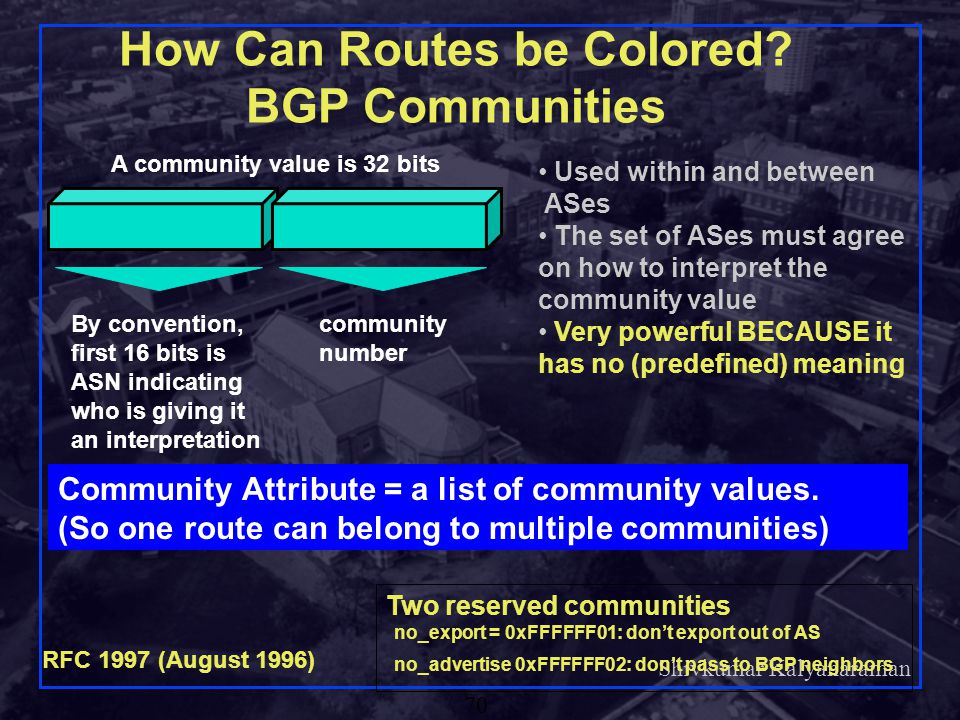 How Can Routes be Colored BGP Communities