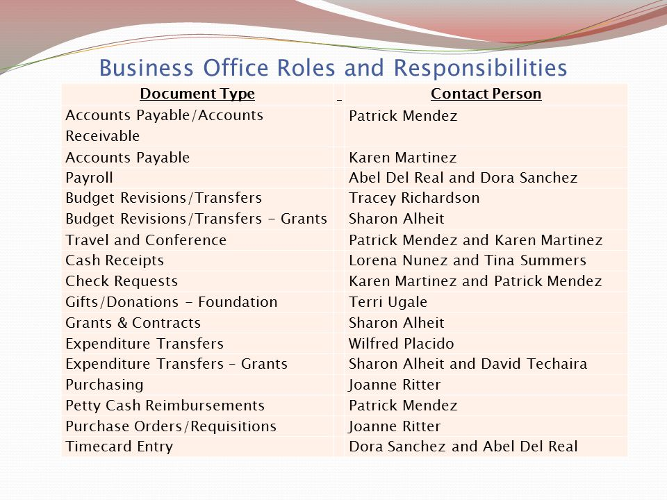 Business Office Roles and Responsibilities