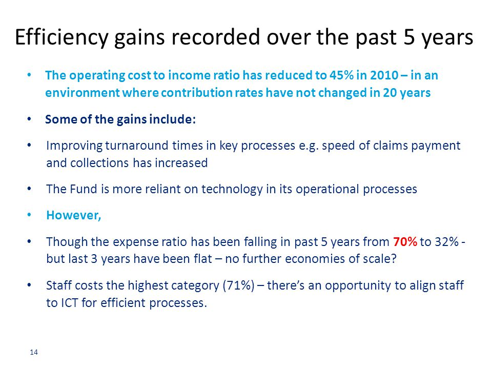 Efficiency gains recorded over the past 5 years