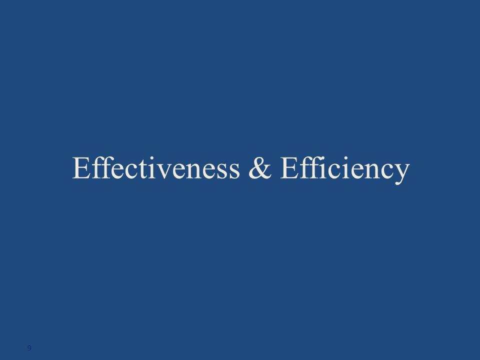 Effectiveness & Efficiency