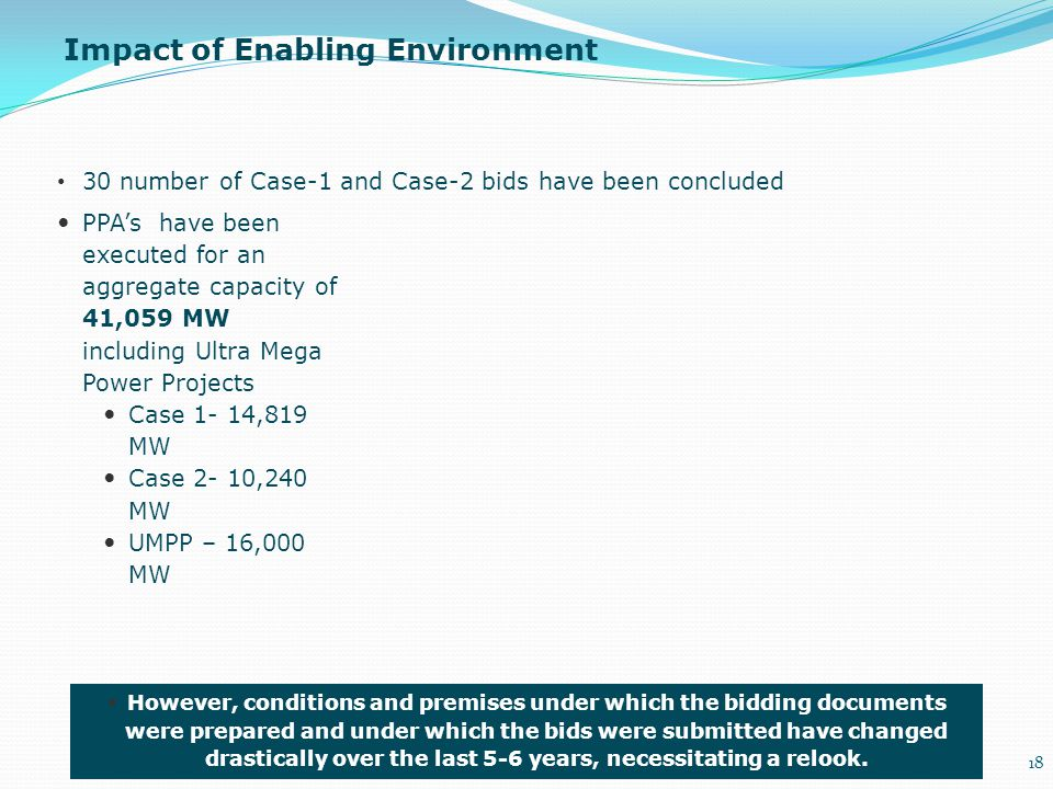 Impact of Enabling Environment