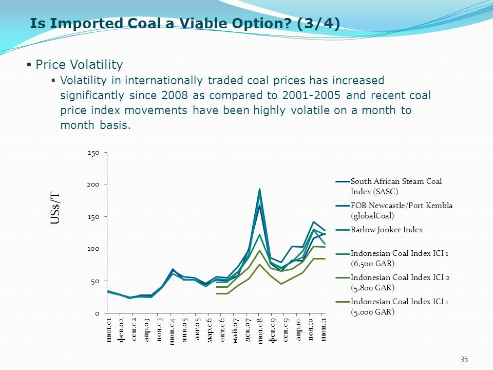Is Imported Coal a Viable Option (3/4)