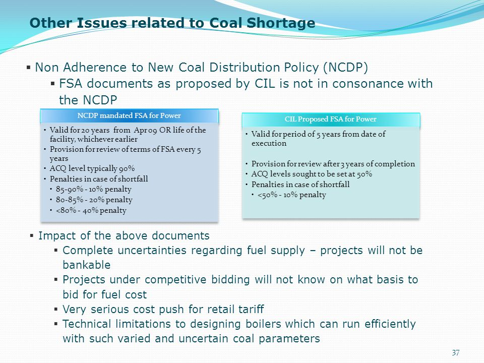 Other Issues related to Coal Shortage
