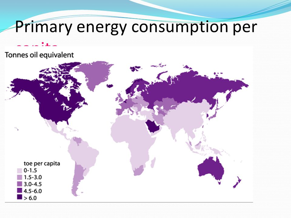 Primary energy consumption per capita