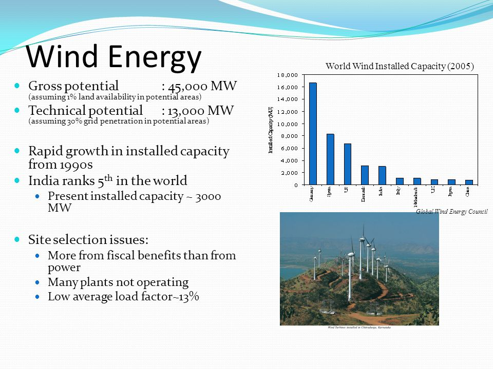 Wind Energy World Wind Installed Capacity (2005) Gross potential : 45,000 MW (assuming 1% land availability in potential areas)