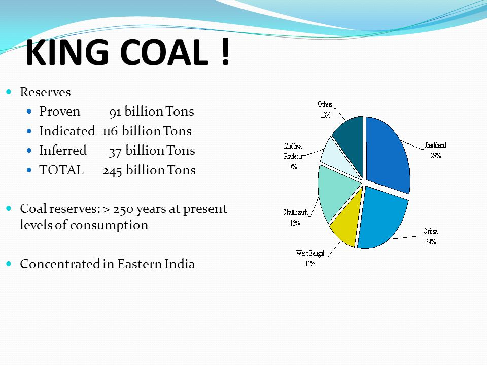 KING COAL ! Reserves Proven 91 billion Tons Indicated 116 billion Tons