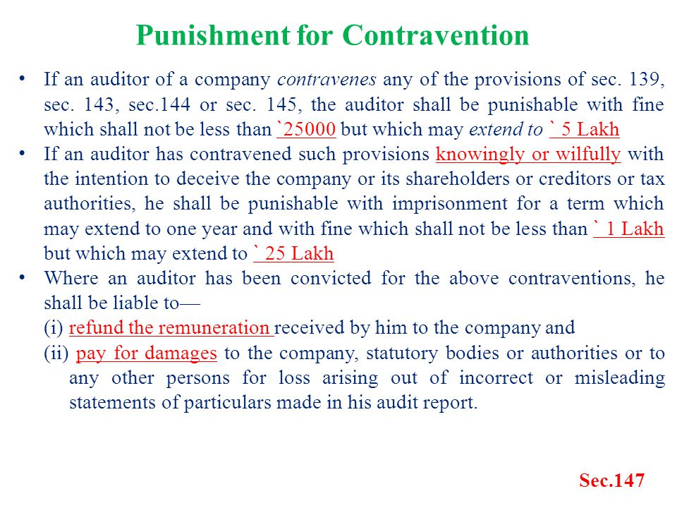 Punishment for Contravention