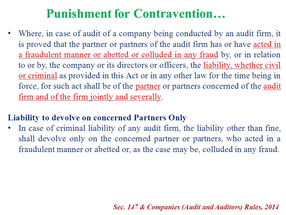 Punishment for Contravention…