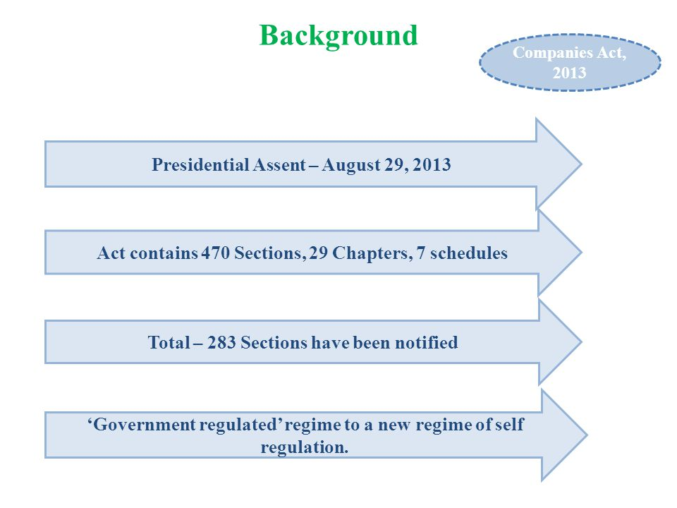 Background Presidential Assent – August 29, 2013