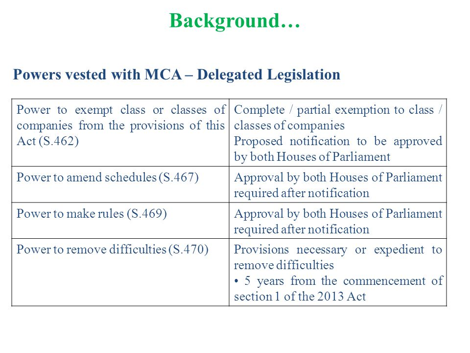 Background… Powers vested with MCA – Delegated Legislation