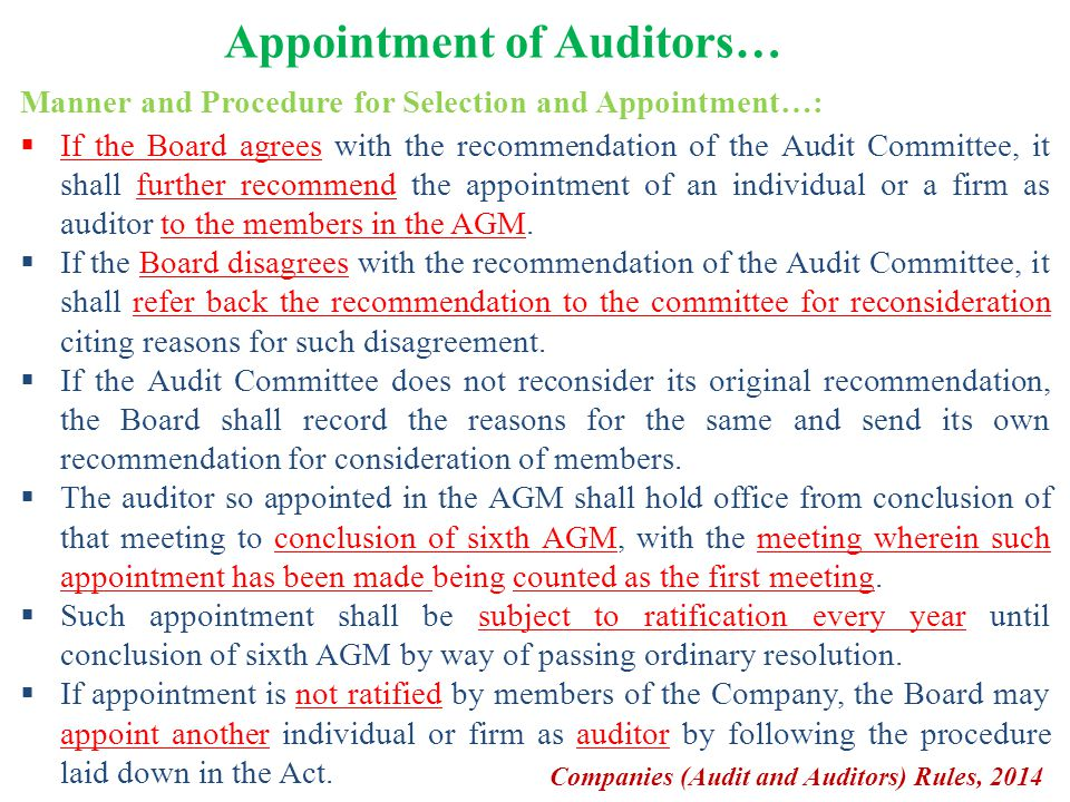 Appointment of Auditors…