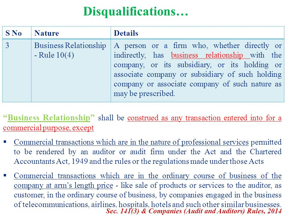 Disqualifications… S No. Nature. Details. 3. Business Relationship. - Rule 10(4)