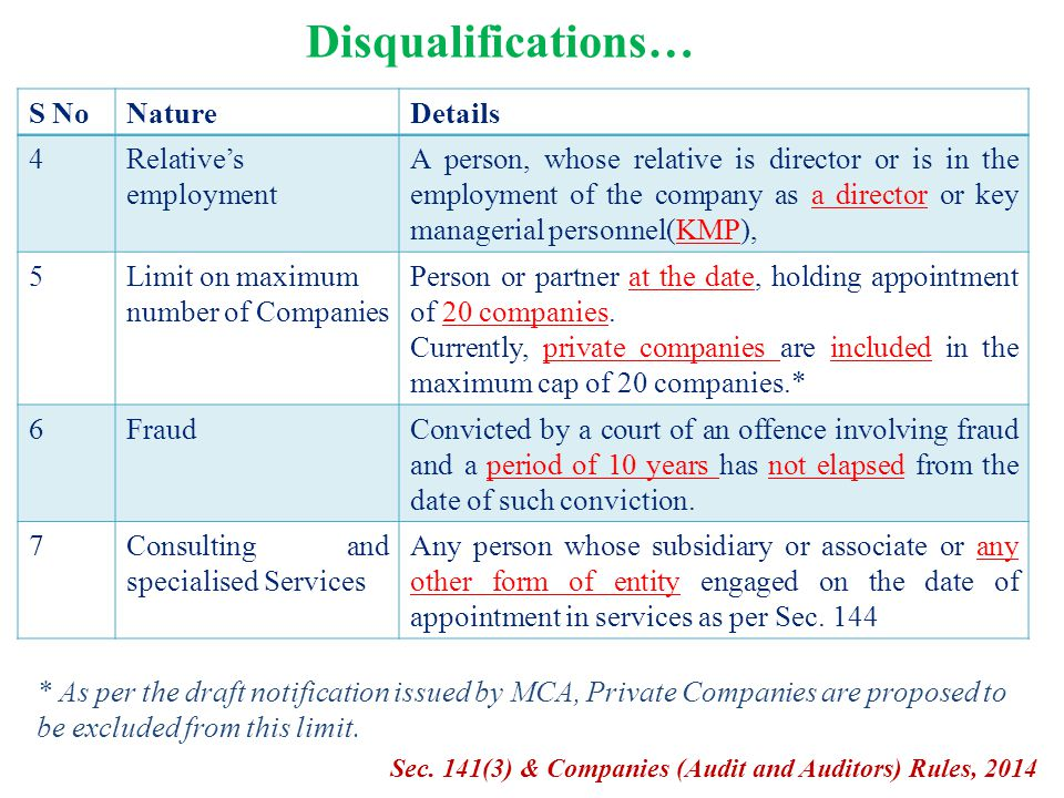 Disqualifications… S No Nature Details 4 Relative's employment