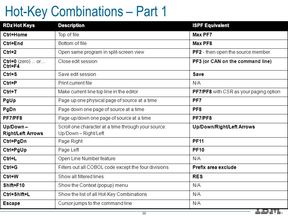 Hot-Key Combinations – Part 1