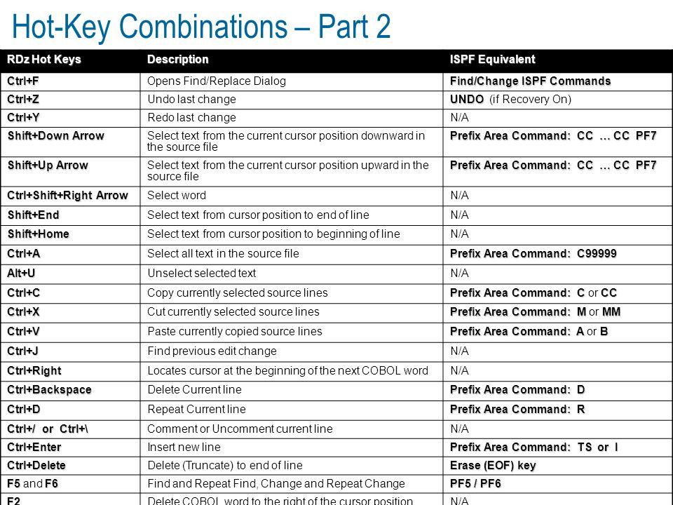 Hot-Key Combinations – Part 2