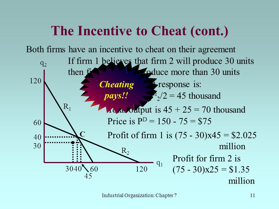 The Incentive to Cheat (cont.)