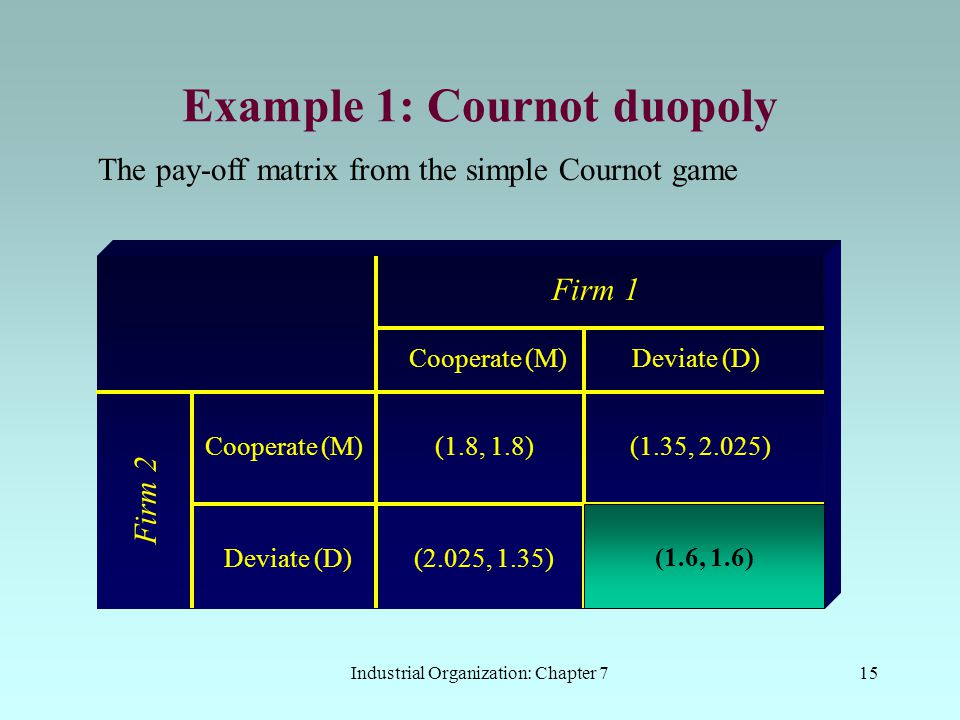 Example 1: Cournot duopoly