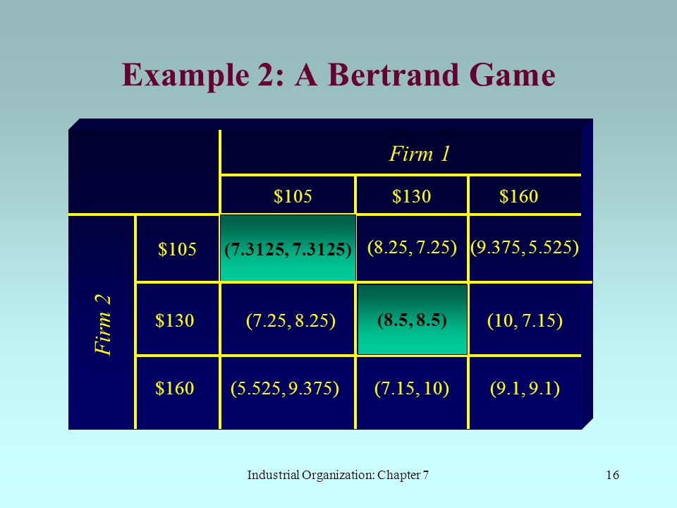 Example 2: A Bertrand Game