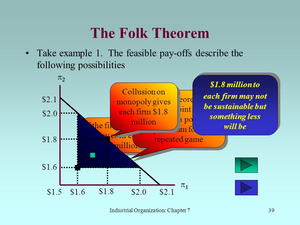 The Folk Theorem Take example 1. The feasible pay-offs describe the following possibilities. p2.