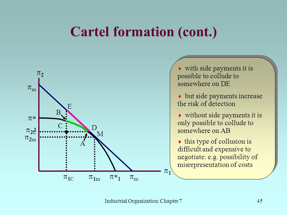 Cartel formation (cont.)