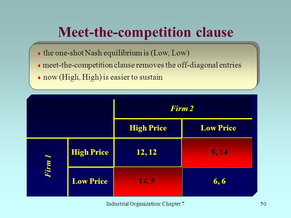 Meet-the-competition clause