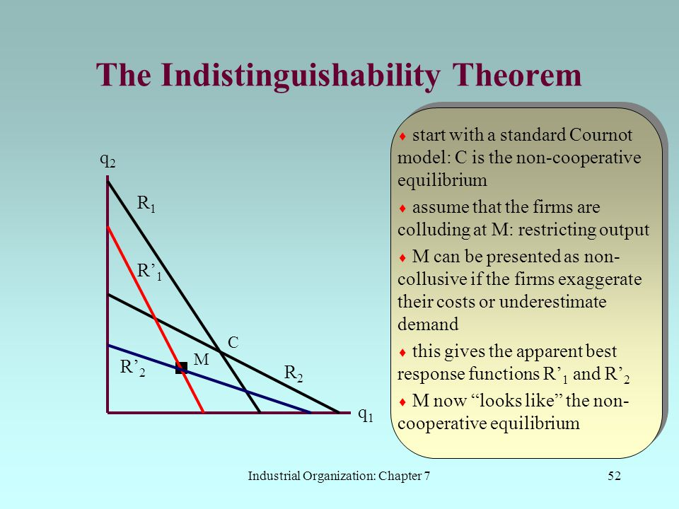 The Indistinguishability Theorem