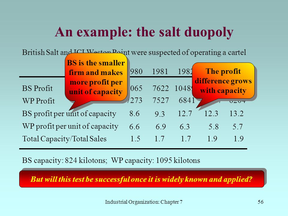 An example: the salt duopoly