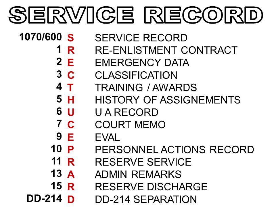 SERVICE RECORD 1070/600 1 2 3 4 5 6 7 9 10 11 13 15 DD-214 S R E C T H