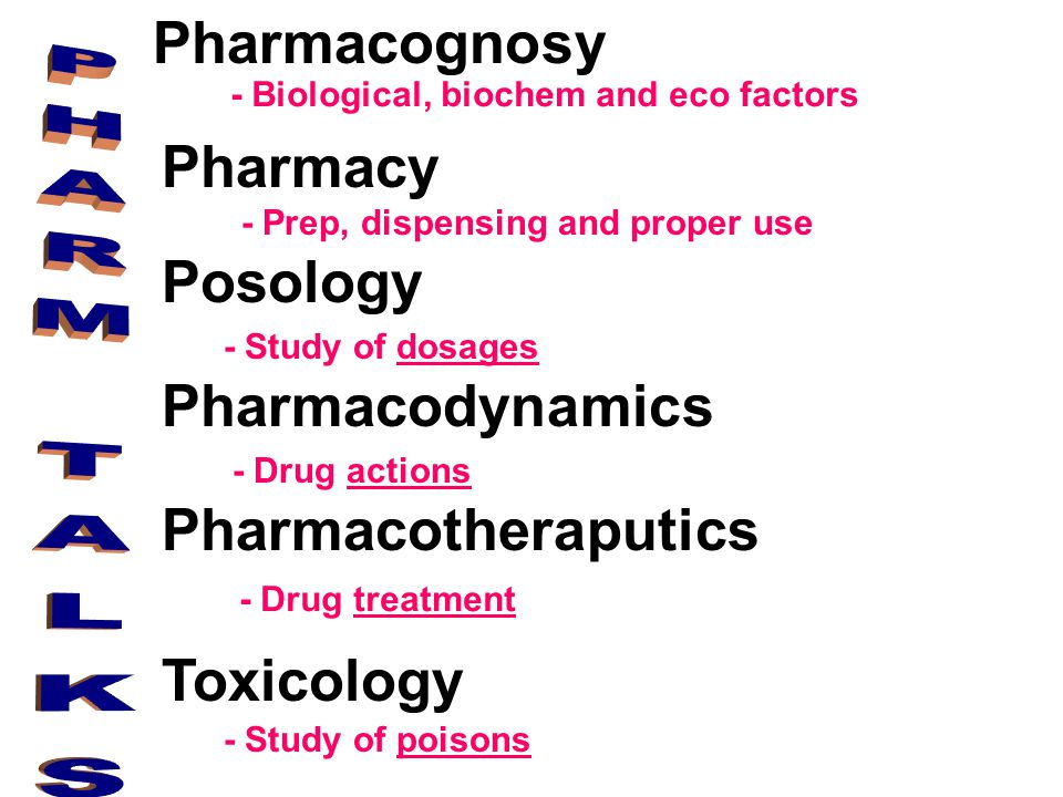 Pharmacognosy Pharmacy Posology Pharmacodynamics Pharmacotheraputics