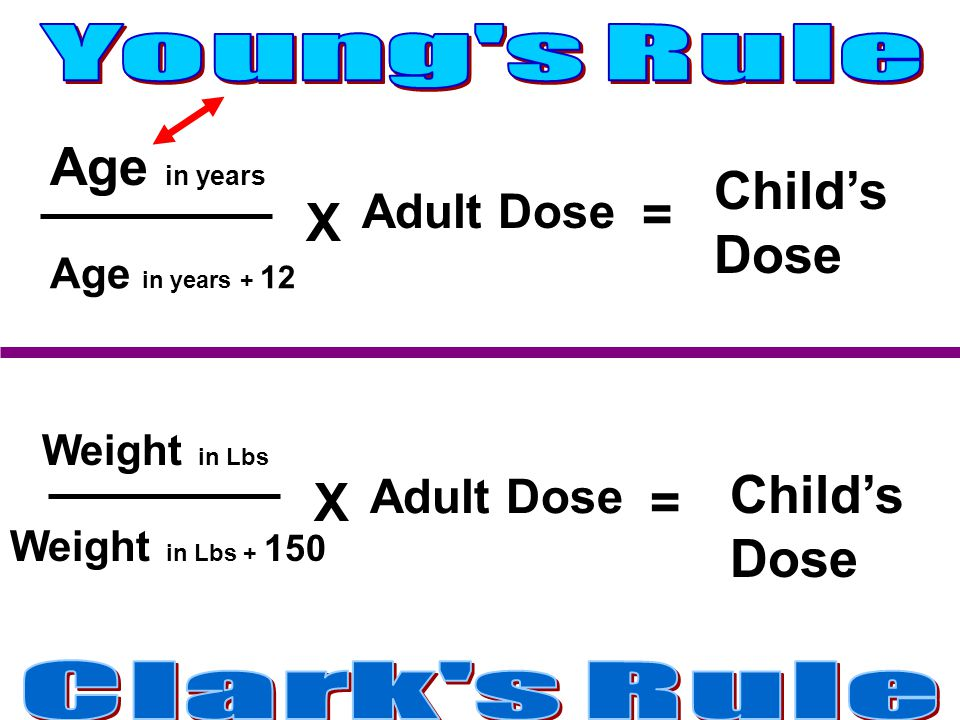 Age in years Child's Dose = X Child's Dose X = Young s Rule Adult Dose
