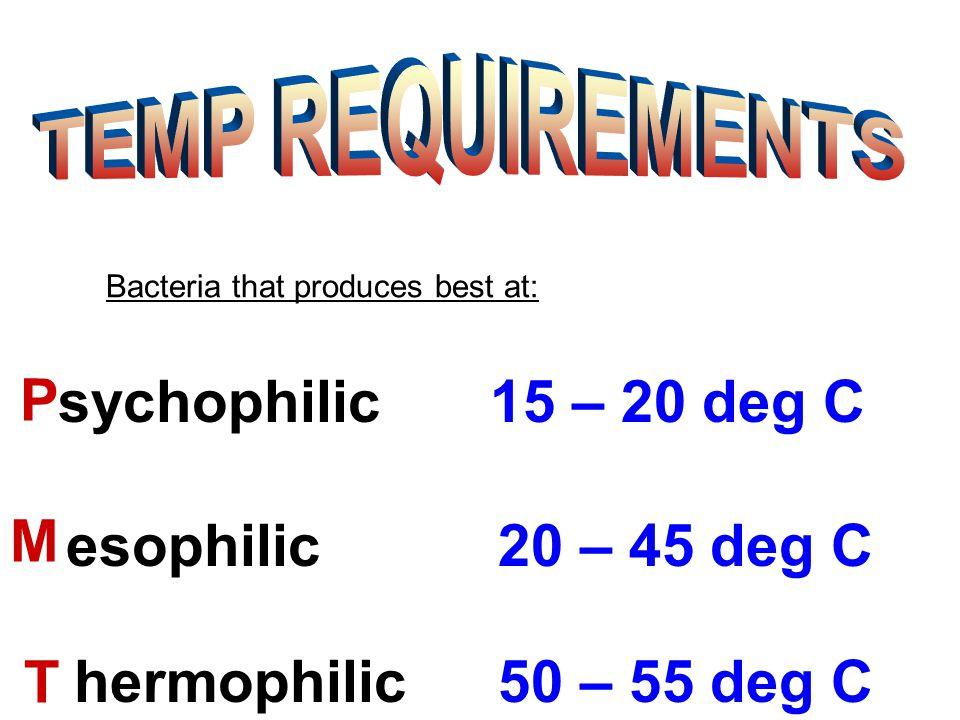 P M T sychophilic 15 – 20 deg C esophilic 20 – 45 deg C hermophilic