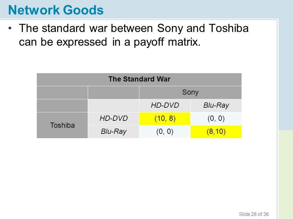 Network Goods The standard war between Sony and Toshiba can be expressed in a payoff matrix. The Standard War.
