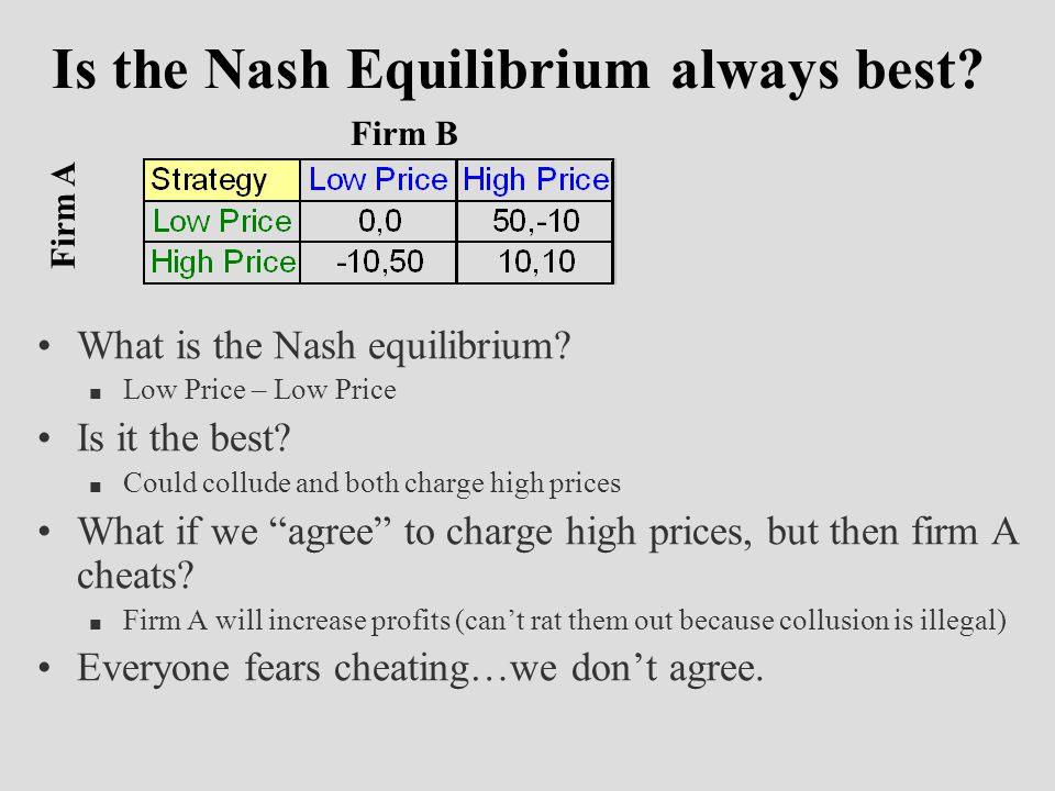 Is the Nash Equilibrium always best