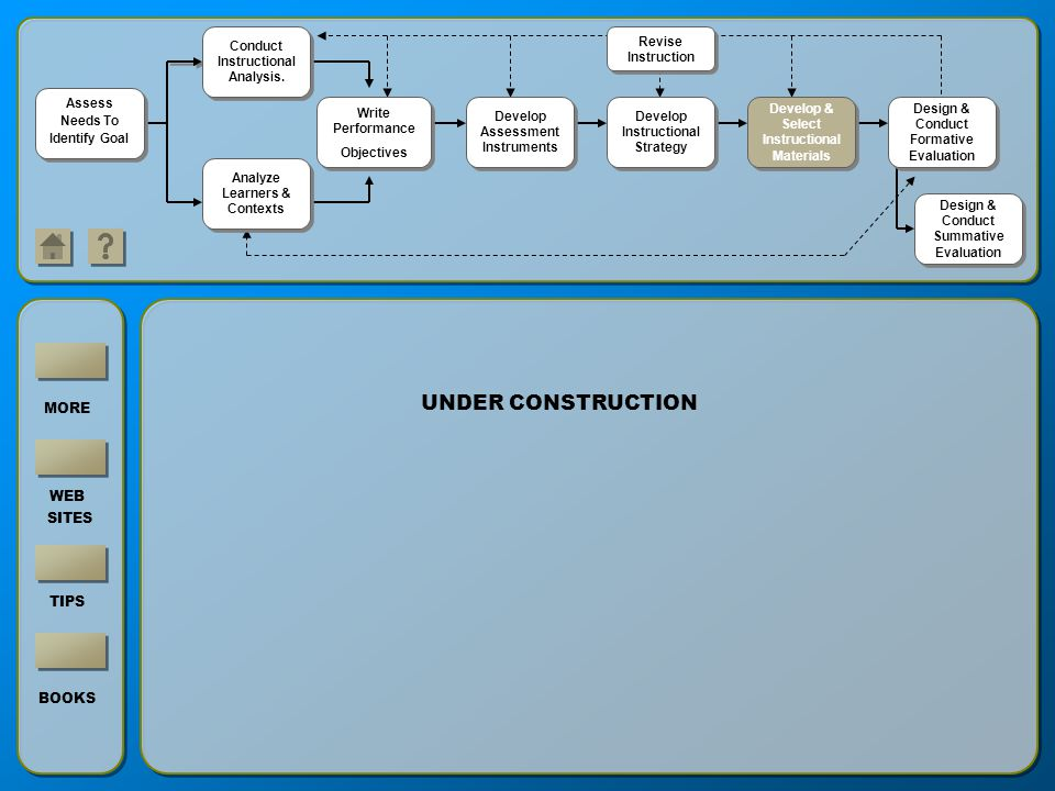 UNDER CONSTRUCTION MORE WEB SITES TIPS BOOKS