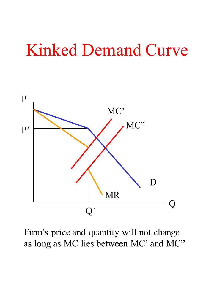 Kinked Demand Curve P MC' MC P' D MR Q Q'