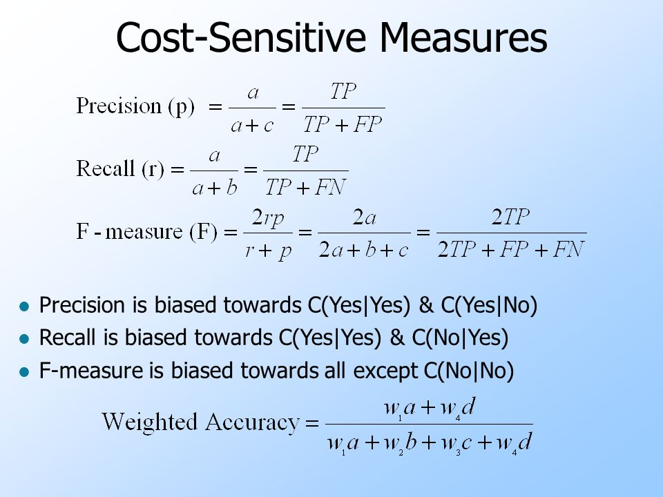 Cost-Sensitive Measures