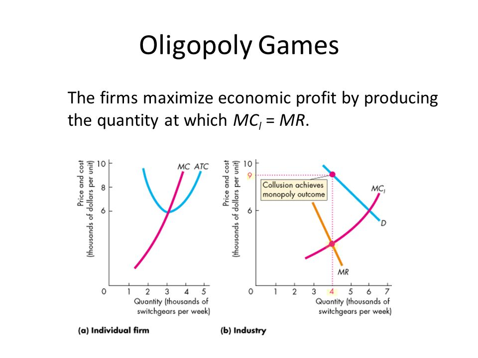 Oligopoly Games The firms maximize economic profit by producing the quantity at which MCI = MR.