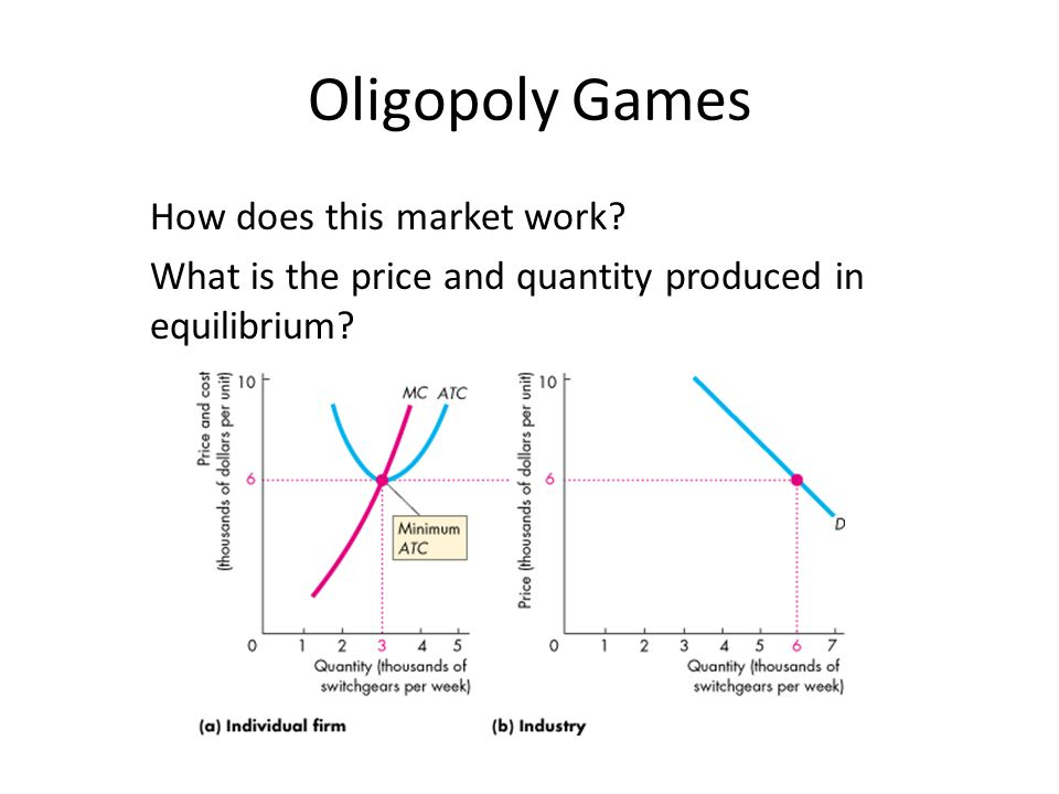 Oligopoly Games How does this market work What is the price and quantity produced in equilibrium