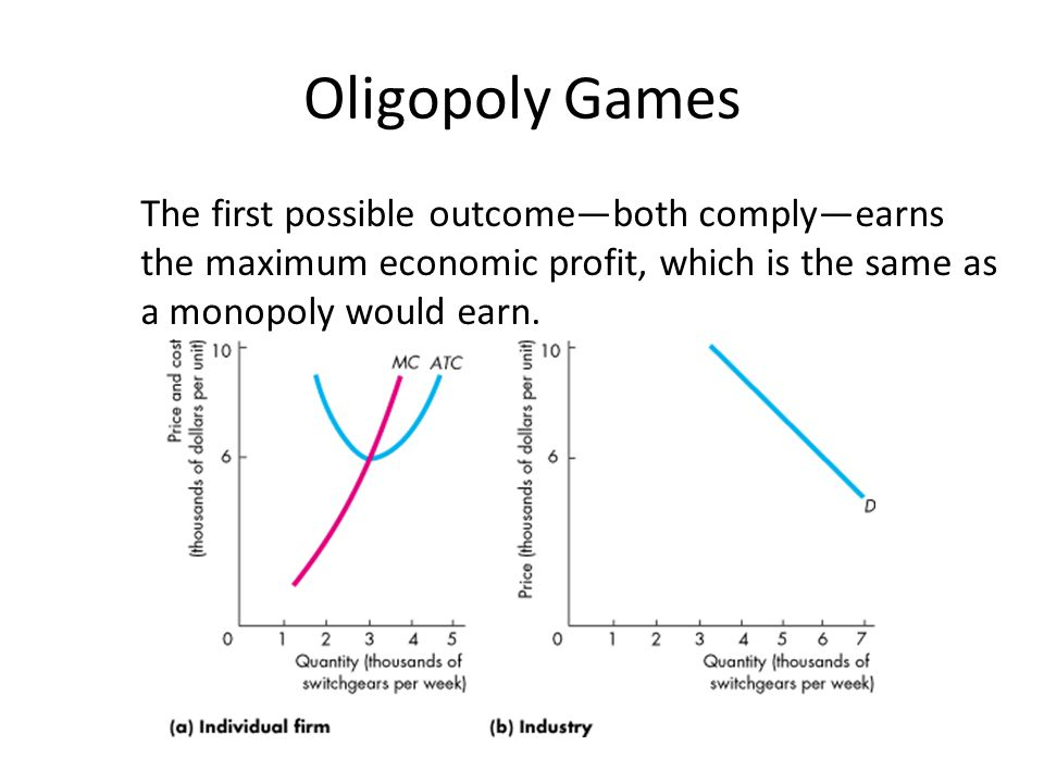 Oligopoly Games The first possible outcome—both comply—earns the maximum economic profit, which is the same as a monopoly would earn.