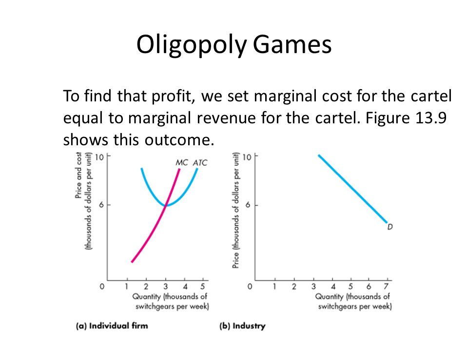 Oligopoly Games To find that profit, we set marginal cost for the cartel equal to marginal revenue for the cartel.