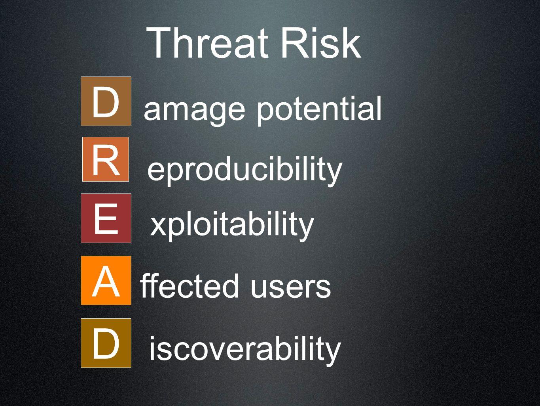 Threat Risk D R E A D amage potential eproducibility xploitability