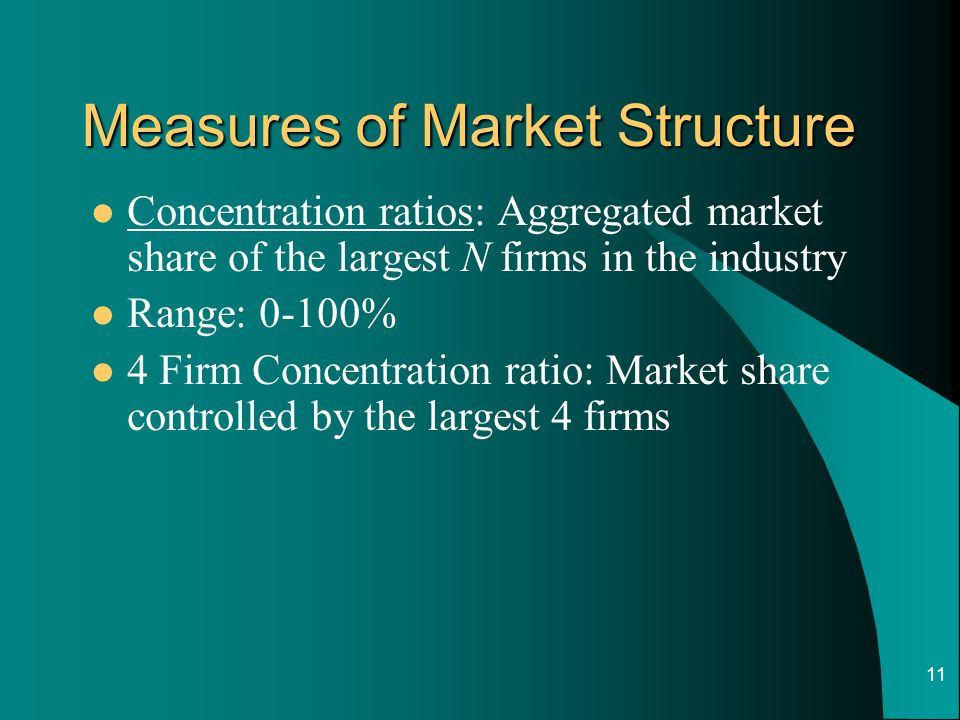 Measures of Market Structure