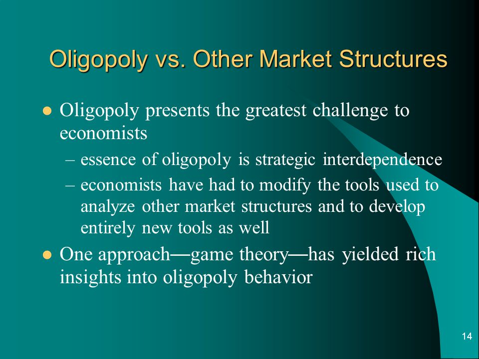 Oligopoly vs. Other Market Structures