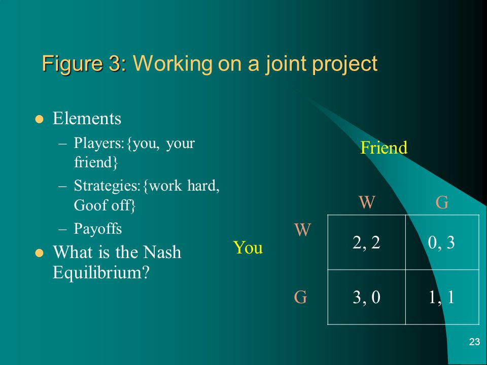Figure 3: Working on a joint project