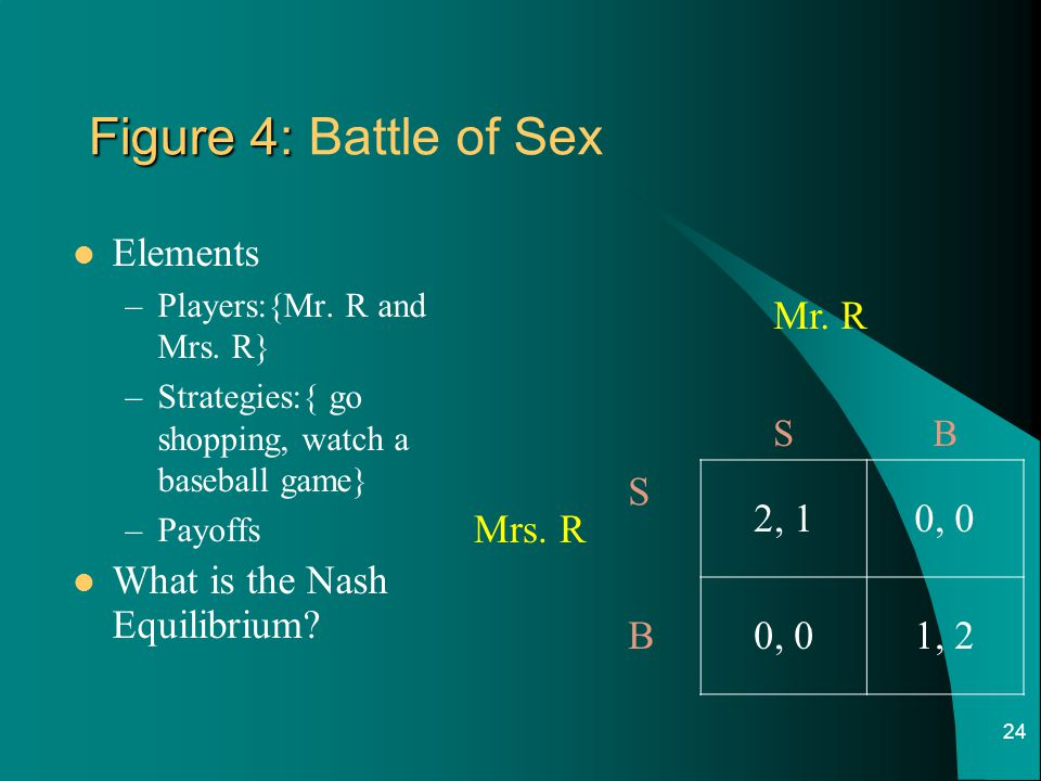 Figure 4: Battle of Sex Elements What is the Nash Equilibrium Mr. R